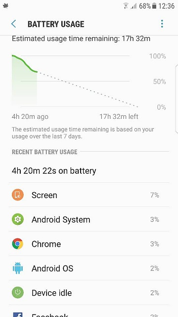 S7 edge battery draining fast-1483965494387.jpg
