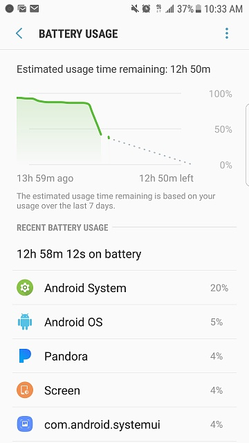 Dropped 60% overnight, short period of time! Hot phone-screenshot_20170409-103353.jpg