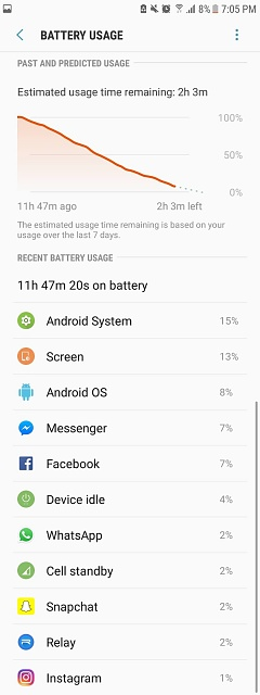 Android System draining battery ONLY WHEN IN USE-19024853_10211067014925157_805818555_o.jpg