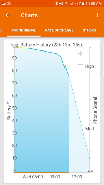 Another S7 edge Nougat Battery Problem.-screenshot_20170621-105832.jpg