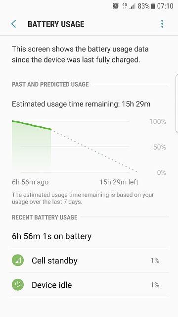 Battery Drops to 81%, Only 3% Usage Detected-01-battery-usage-day-2-.jpg