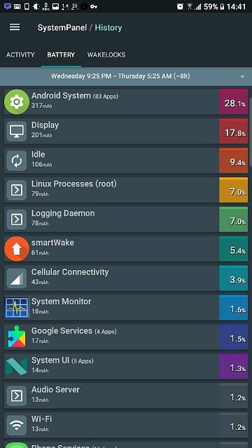 Android System Battery Drain Absurd!-screenshot_20170829-144135.jpg