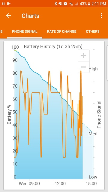 Poor Battery Life-graph.jpg