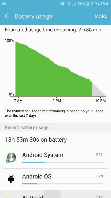 How is the battery life of the S7?-3895.jpg