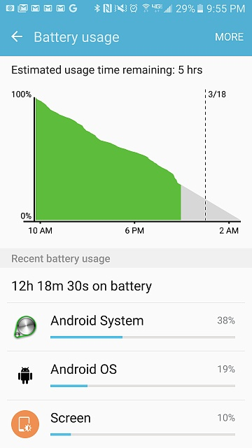 How is the battery life of the S7?-screenshot_20160317-215523.jpg