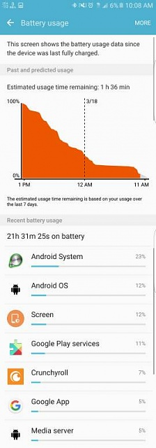 Android System using 30% battery-1458322472446.jpg