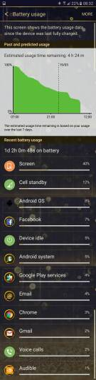 How's the battery life of the S7 compared to the S7 Edge?-5886.jpg