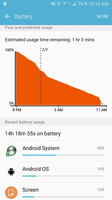 Galaxy s7- sudden  battery drain (Especially when idle)-screenshot_20160707-101003.jpg