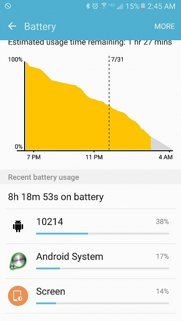 Unknown app using battery - Android Forums at AndroidCentral com