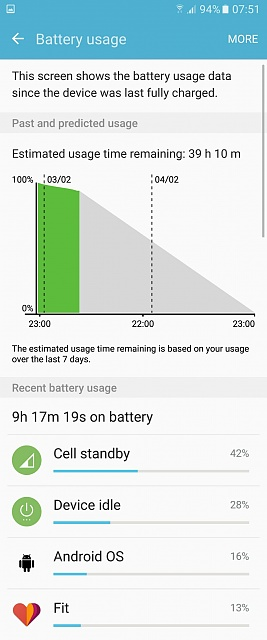 Android System using 30% battery-screenshot_20170203-075101.jpg