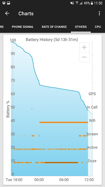 Android System using 30% battery-screenshot_20170222-115028.jpg