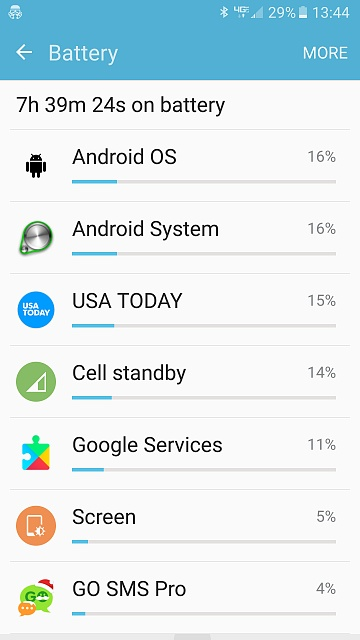 Battery drain even worse than usual as of last friday.-screenshot_20170327-134429.jpg