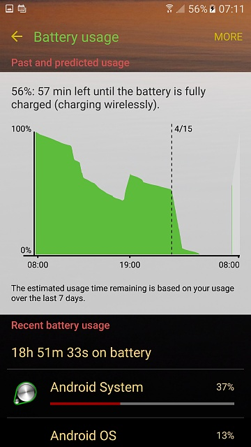 Horrible Battery Life after update-screenshot_20170415-071200.jpg