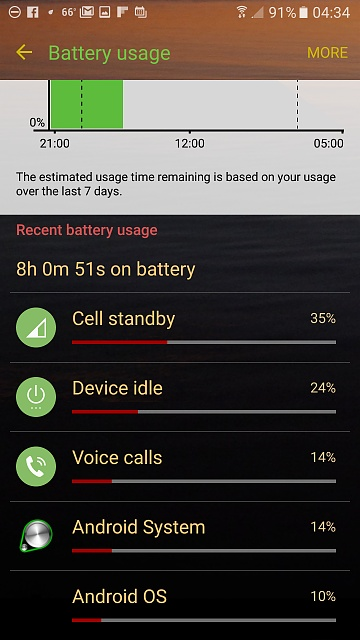 Horrible Battery Life after update-screenshot_20170418-043451.jpg