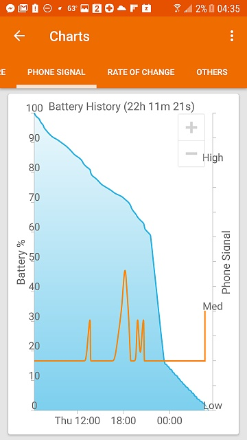 Erratic battery the week before and now since upgrading to Nougat-screenshot_20170512-043556.jpg