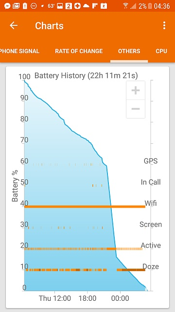 Erratic battery the week before and now since upgrading to Nougat-screenshot_20170512-043614.jpg