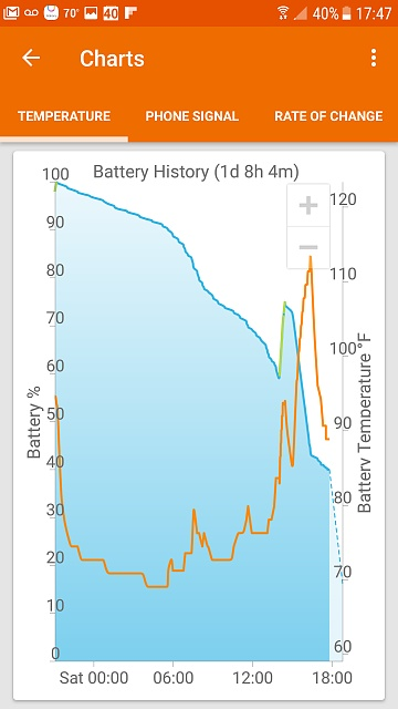 Erratic battery the week before and now since upgrading to Nougat-screenshot_20170513-174750.jpg