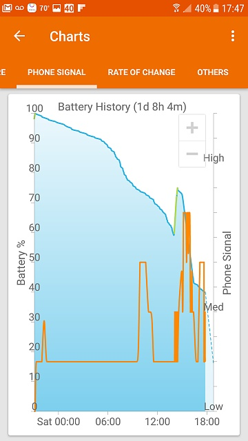 Erratic battery the week before and now since upgrading to Nougat-screenshot_20170513-174758.jpg