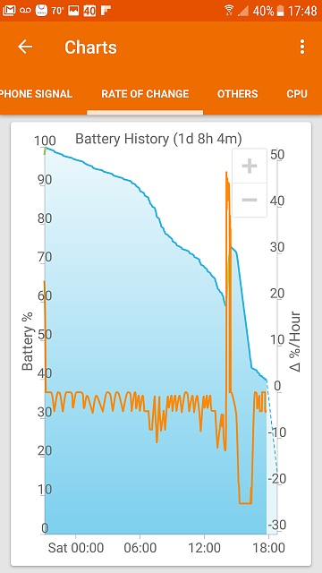 Erratic battery the week before and now since upgrading to Nougat-screenshot_20170513-174804.jpg