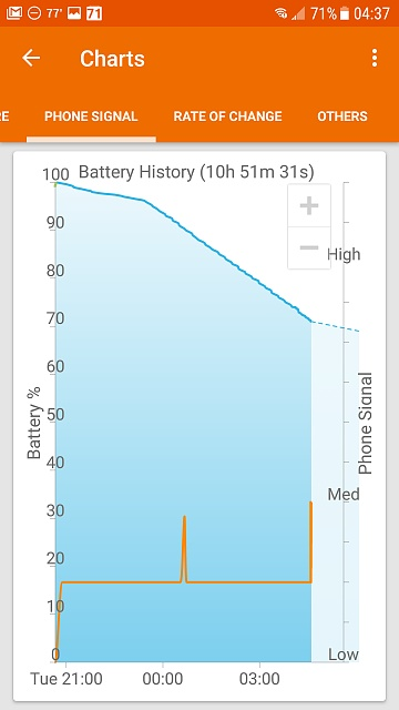 Erratic battery the week before and now since upgrading to Nougat-screenshot_20170517-043702.jpg