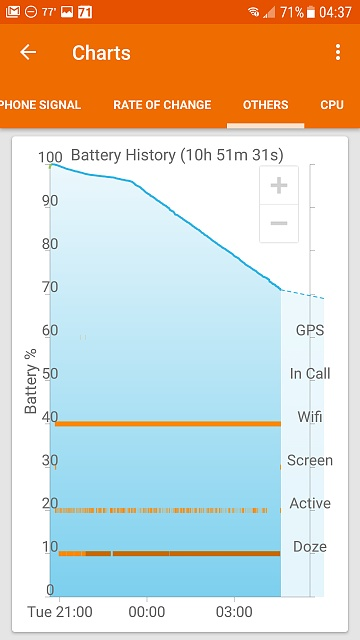 Erratic battery the week before and now since upgrading to Nougat-screenshot_20170517-043719.jpg