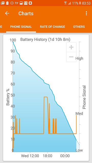 Erratic battery the week before and now since upgrading to Nougat-screenshot_20170518-035350.jpg