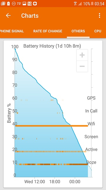 Erratic battery the week before and now since upgrading to Nougat-screenshot_20170518-035414.jpg