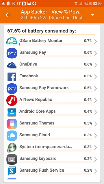 Erratic battery the week before and now since upgrading to Nougat-screenshot_20170518-035506.jpg