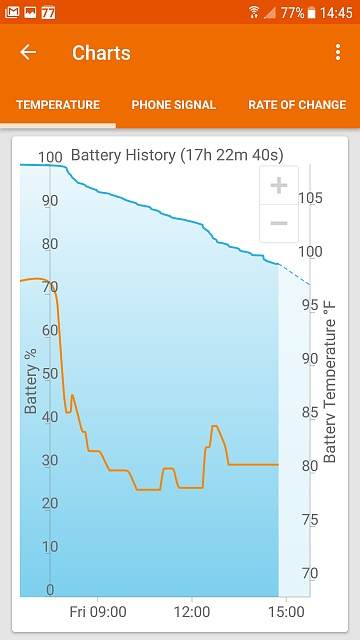 Erratic battery the week before and now since upgrading to Nougat-screenshot_20170519-144549.jpg