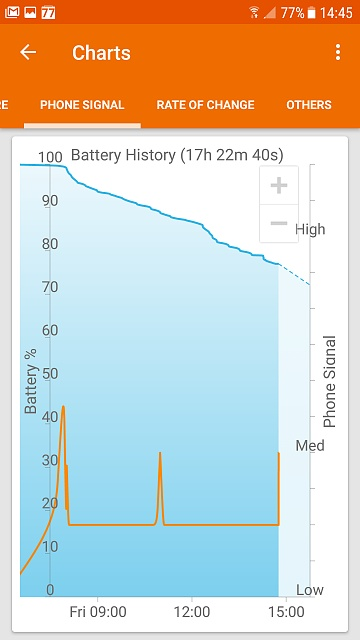 Erratic battery the week before and now since upgrading to Nougat-screenshot_20170519-144555.jpg