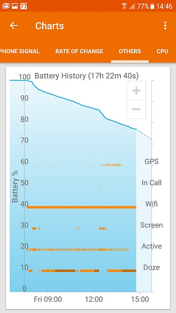 Erratic battery the week before and now since upgrading to Nougat-screenshot_20170519-144608.jpg
