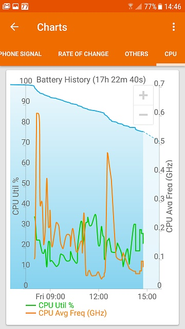 Erratic battery the week before and now since upgrading to Nougat-screenshot_20170519-144614.jpg