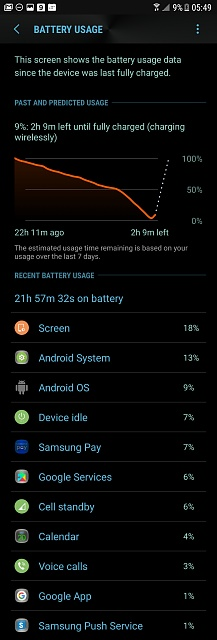 Erratic battery the week before and now since upgrading to Nougat-screenshot_20170520-054913.jpg