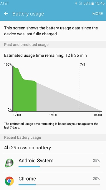 What is up with my s7 g930p battery life?-screenshot_20170704-154653.jpg