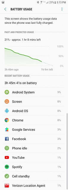 why does my VZW s7 batteru drain so quickly?-screenshot_20180120-171344.jpg
