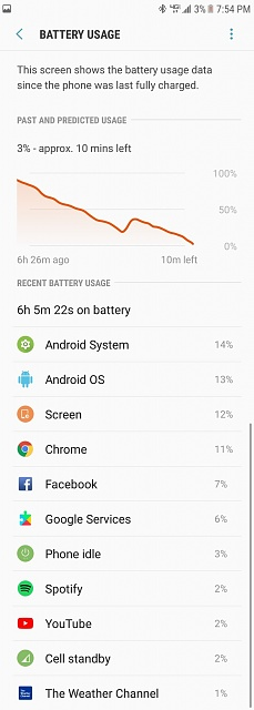 why does my VZW s7 batteru drain so quickly?-screenshot_20180120-195421.jpg