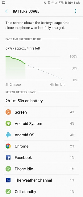why does my VZW s7 batteru drain so quickly?-screenshot_20180121-104132.jpg