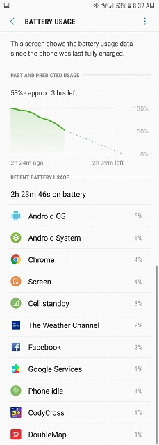 why does my VZW s7 batteru drain so quickly?-screenshot_20180122-083243.jpg