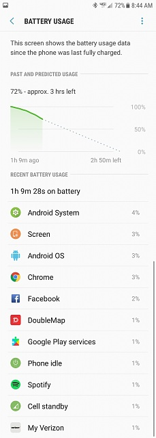 why does my VZW s7 batteru drain so quickly?-screenshot_20180126-084404.jpg