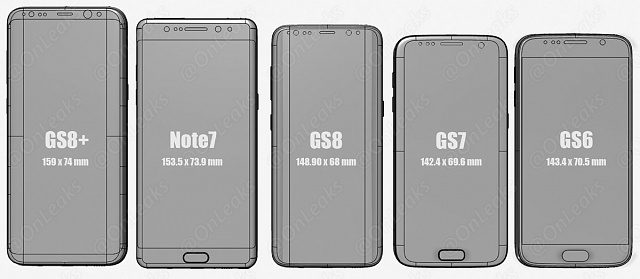 The S8+ is the same width as the S7 Edge-s8_size_3.jpg