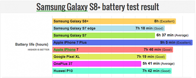 Im making the switch, I just have these questions.-battery-life-test-result.png