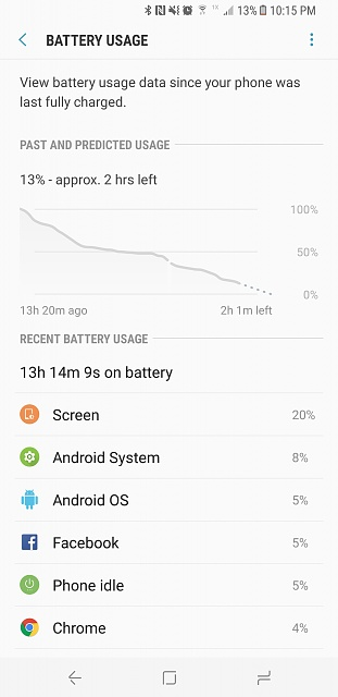 Galaxy S8 / S8 + Battery Life Thread-screenshot_20170421-221549.jpg