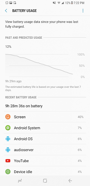 Galaxy S8 / S8 + Battery Life Thread-screenshot_20170422-192237.png