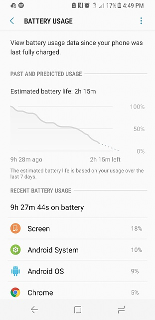 Galaxy S8 / S8 + Battery Life Thread-screenshot_20170426-164933.jpg