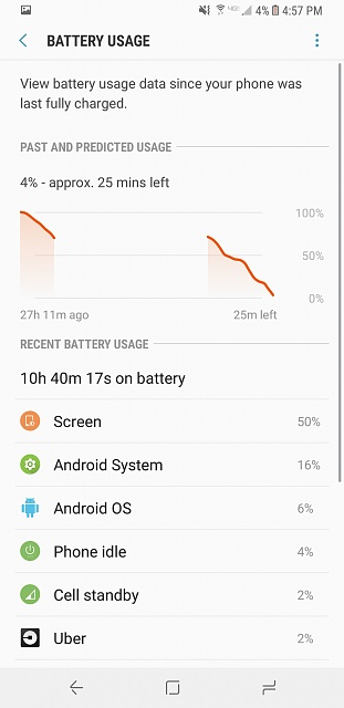 Share your S8/S8+ Screen On Time stats!-screenshot_20170623-165703.jpg