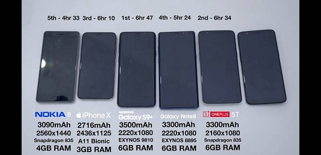 the latest 99a32 7957a Battery cases for upcoming Samsung Galaxy S9 & S9 Plus? - Android ...