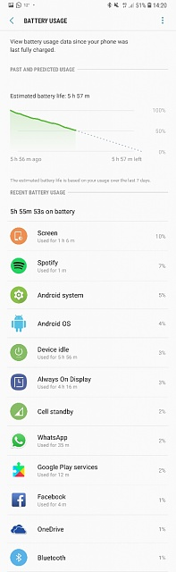 S9 battery life VERY low - 50% after an hour of screen time
