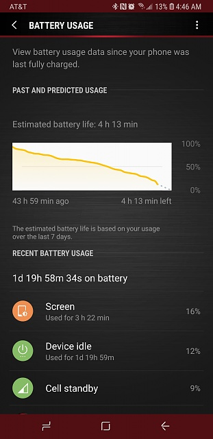 s9plus battery after 4 days!-screenshot_20180422-044646_settings.jpg