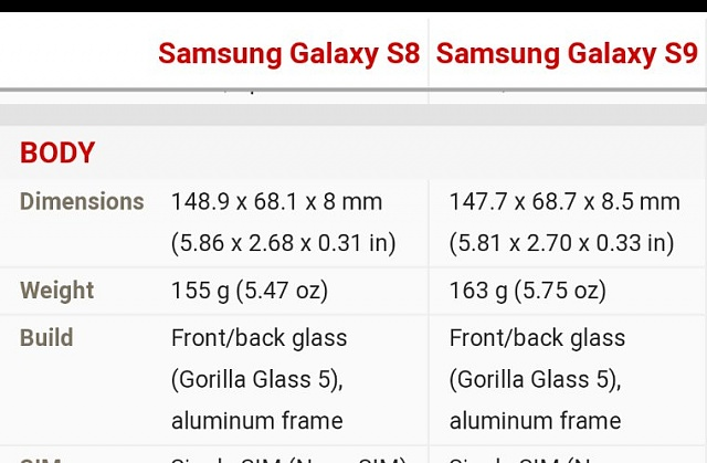 I have the s8 now would the s9 be worth upgrading to? Are there any physical differences like width?-screenshot_20190504-212138.jpeg
