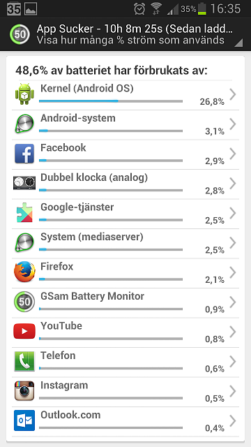 Is the battery life supposed to be this bad.....-2014-01-14-16.35.01.png